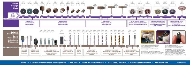 1000 images about dremel on pinterest dremel accessories dremel tool and dremel bits. Black Bedroom Furniture Sets. Home Design Ideas