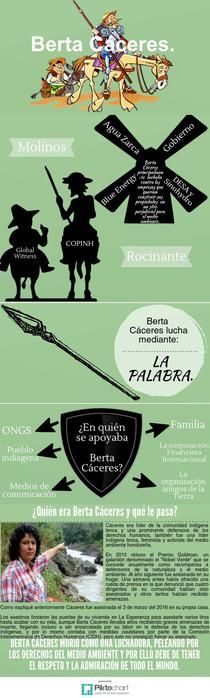 BERTA CÁCERES #QUIJOTESDEHOY   Piktochart Infographic Editor