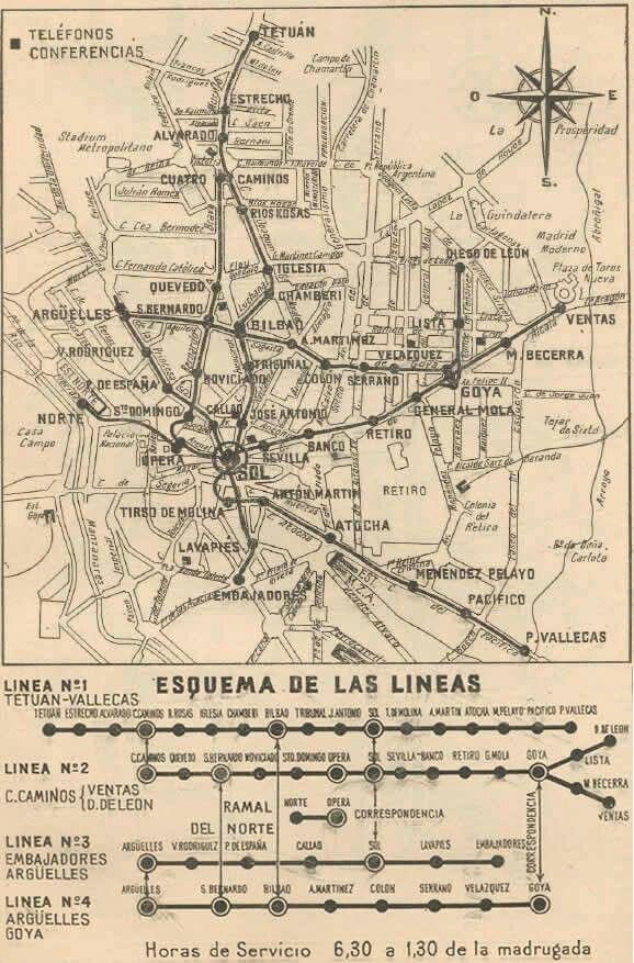 Plano de metro de Madrid, 1945