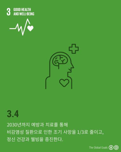 SDGs세부목표 3.4는 비감염성 질환으로 인한 조기사망을 1/3로 줄이고, 정신건강과 웰빙 증진을 목표로 합니다. 유엔의 정치선언(Political Declaration)에 따르면, 2011년 약 20개국의 지도자들과 대표단들은 유엔에 모여 비감염병 질병의 예방 및 통제에 대해 논의하였으며, 모든 사람들이 높은 수준의 신체적ˑ 정신적 즐거움을 보장받도록 선언하였습니다. 세계보건기구(WHO)의 2013년 보고서에 따르면, 세계에서 가장 높은 사망 원인은 심장계 질환, 암, 만성 호흡기 질환 및 당뇨병과 같은 비감염병 질환입니다. 비감염병 질환은 매년 3천6백만 명 이상의 사망자를 내고, 이는 세계 사망자 수의 63%를 차지합니다. 그 중, 조기사망에 포함되는 30~70세 사이의 1천4백만 명의 사람들은 비감염 질환으로 인해 사망했습니다. 이에, 보건 시스템을 통해 더 효과적이고 공정하게 대응한다면 이런 질환을 예방할 수 있습니다. #SDGs…