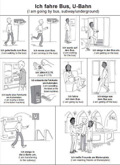 Bilder   Deutsch lernen