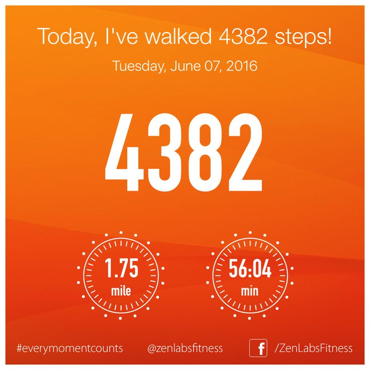 Tuesday, June 07, 2016 - 4382 steps