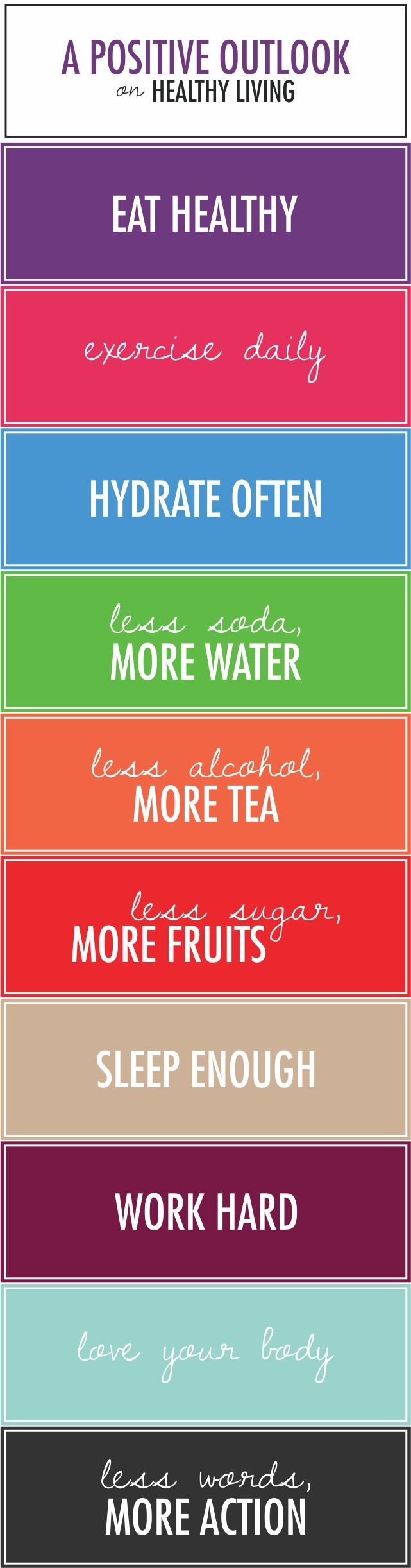 A Positive Outlook on Healthy Living