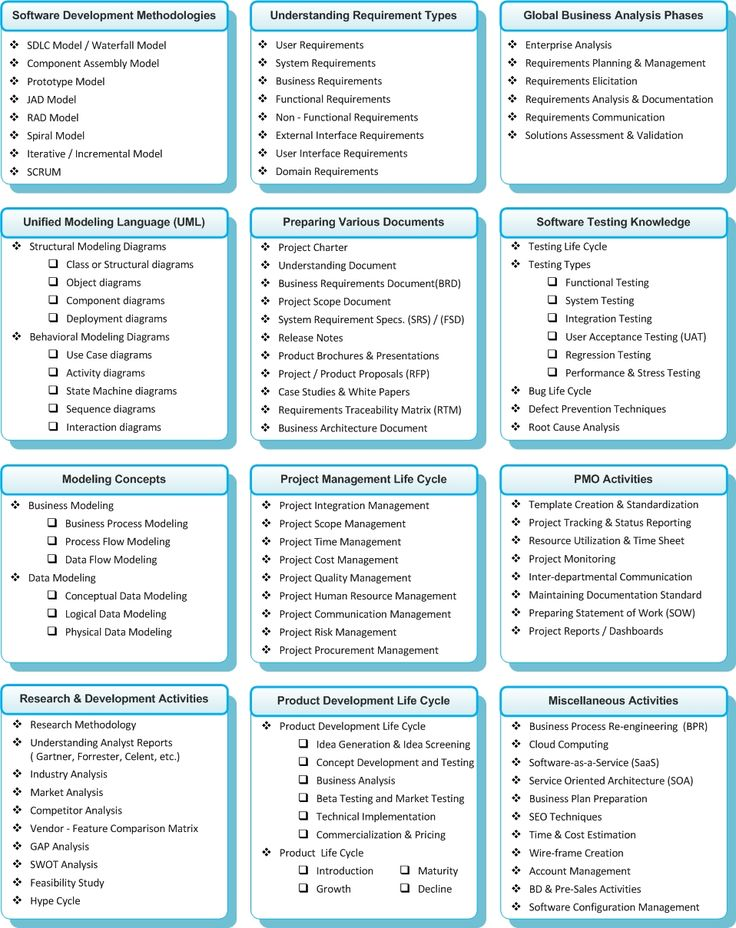 27 Best Ba Notes Images On Pinterest | Business Analyst, Project