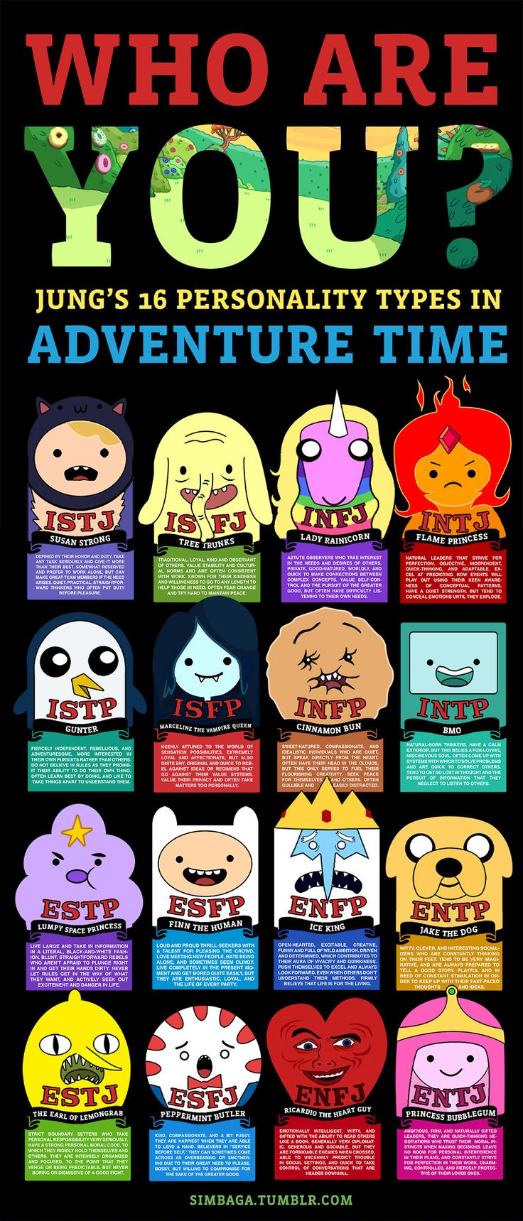 """Several of my followers asked for an Adventure Time chart, and I was like, """"schmow-zow, dudes! That's totally my thing!"""" Full-Sized ChartTake the Official MBTI TestTake a Free Unofficial MBTI TestOther Fandom MBTI Charts"""