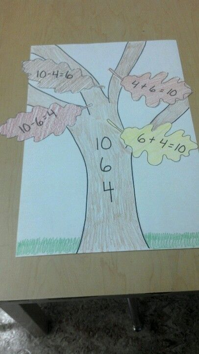 Fall Fact Families. Could do with multiplication / division, too.