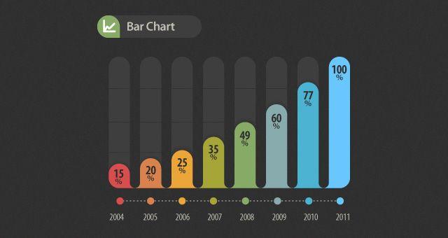 Pics For > Bar Chart Design Inspiration