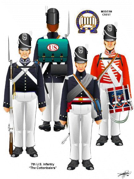 American Regular Uniforms of the Early 19th Century?