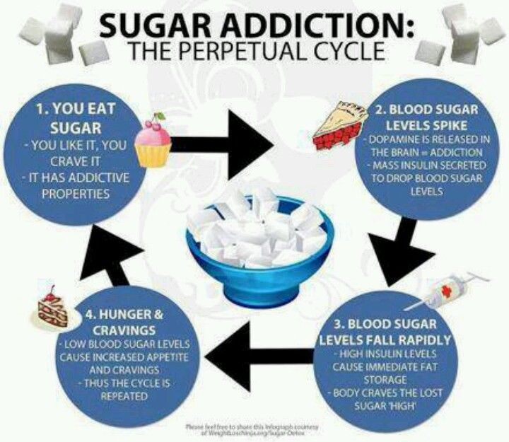 """""""High rates of obesity, diabetes, high blood pressure, heart disease: the legacy, some experts say, of sugar...""""(p. 82).  Cohen, Rich. """"Sugar Love."""" National Geographic Aug. 2013: 82-97. Print.  Courtney AM"""