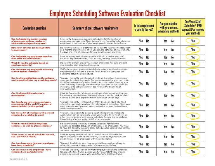 Software evaluation matrix employee scheduling software for Software selection criteria template