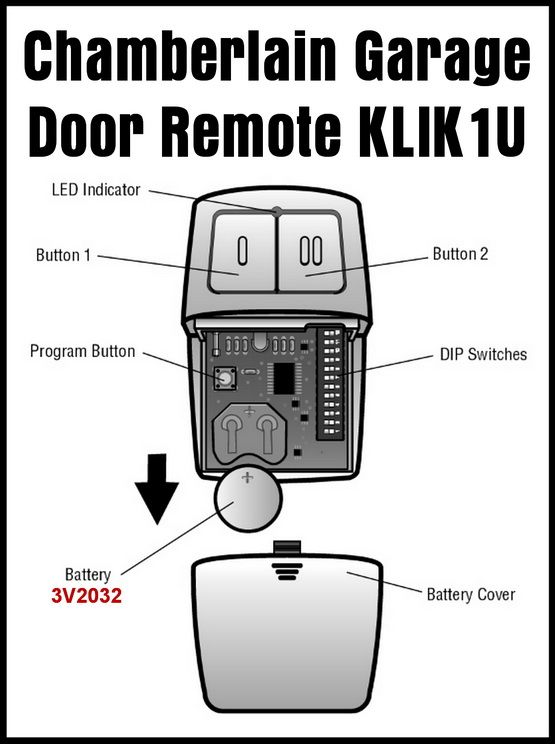 25 Best Ideas About Universal Garage Door Remote On