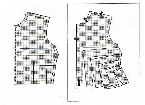 Adding room to patterns without affecting the bust or armhole area. (Sandra Betzina instructions)