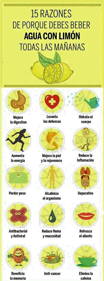 15 razones de beber agua con limón