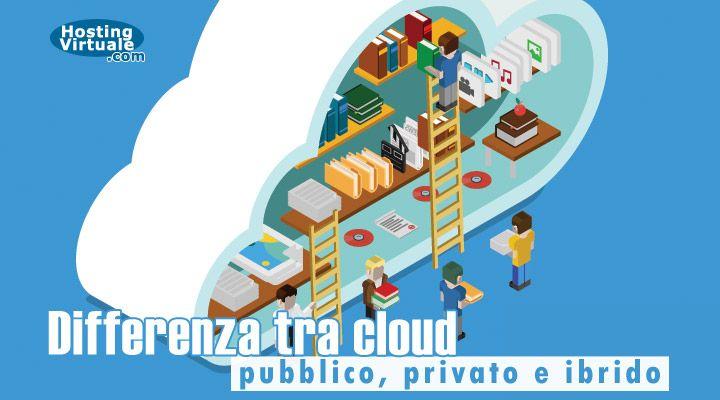 La differenza tra cloud pubblico, cloud privato e cloud ibrido, le tre tipologie più utilizzate dalle aziende anche con l'aiuto di un'infografica.