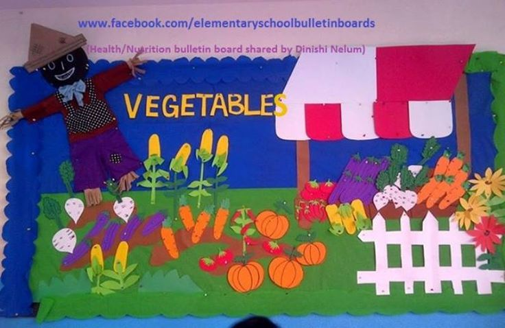 School Cafeteria Bulletin Board Ideas | Health & Nutrition bulletin board idea shared by our fan Dinishi Nelum ...