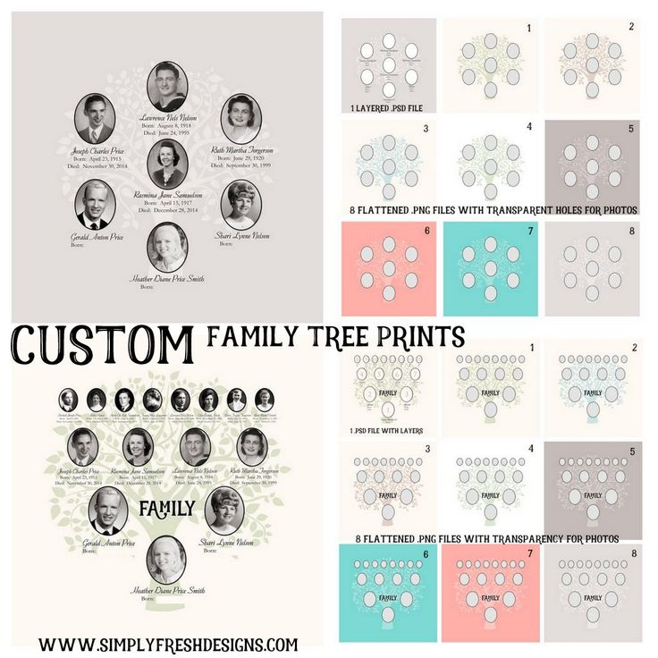 Looking for the perfect Christmas Gift for family? Into Family history? Click here for a Custom Family Tree available at SimplyFreshDesigns.com.
