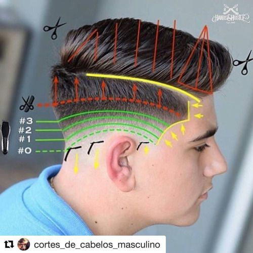 Galerry undercut hairstyle diagram