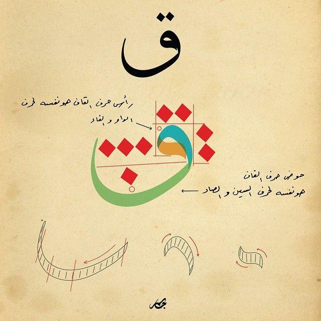 ميزان القاف حروفيات جاسم ورشة خط الثلث Yazi Sanati Islam Hat Sanati Arapca Kaligrafi