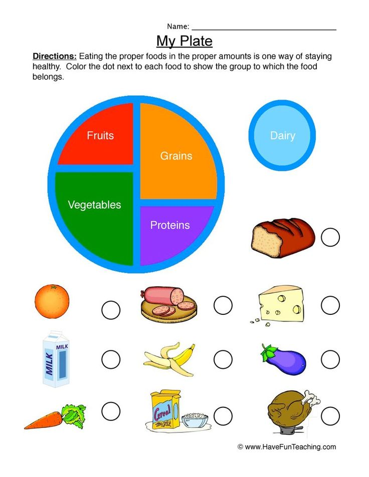 My Plate Sorting Worksheet in 2020 Healthy work snacks