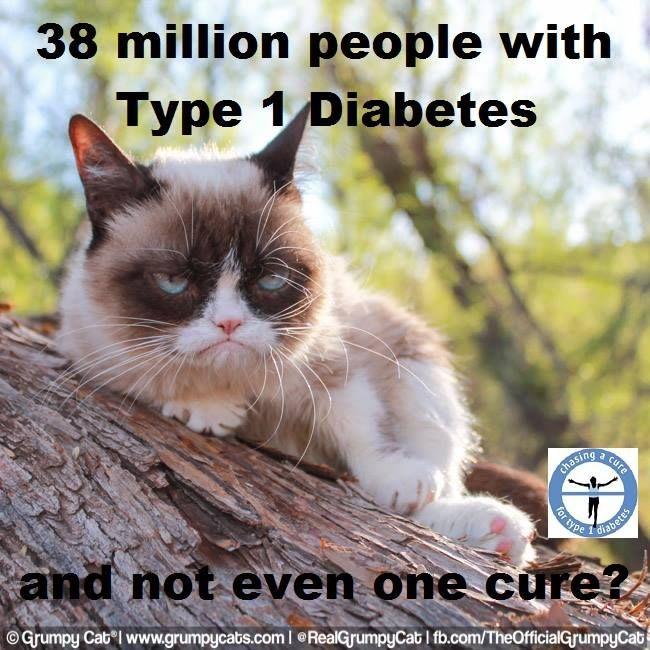 675 Best Diabetes Images On Pinterest Diabetes Awareness