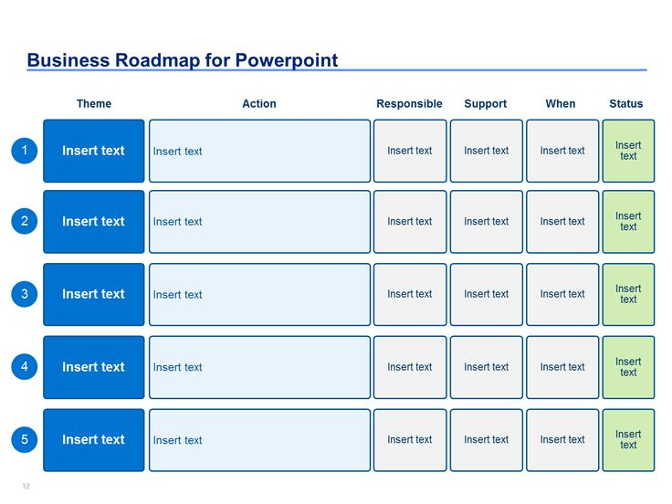 The 18 Best Powerpoint Business Roadmap Templates Images On