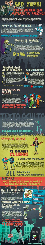 Algunas tácticas #SEO son como zombies, llevan tiempo muertas y acabarán contigo si las dejas. El #posicionamientoweb de esas criaturas es #blackhat. No caigas en sus redes. #infografia @seocoaching360