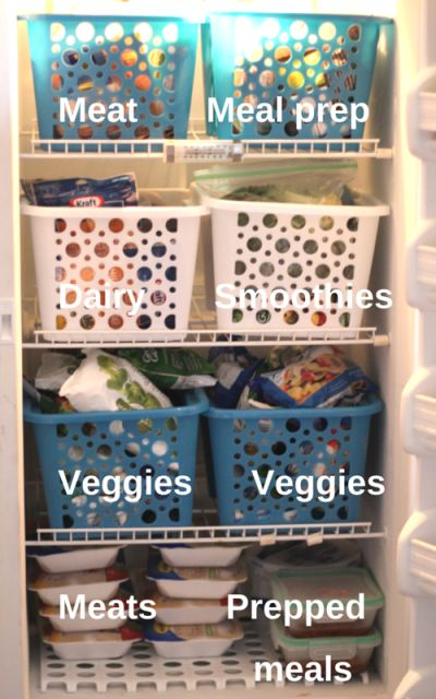 organize your freezer with dollar tree baskets (1)