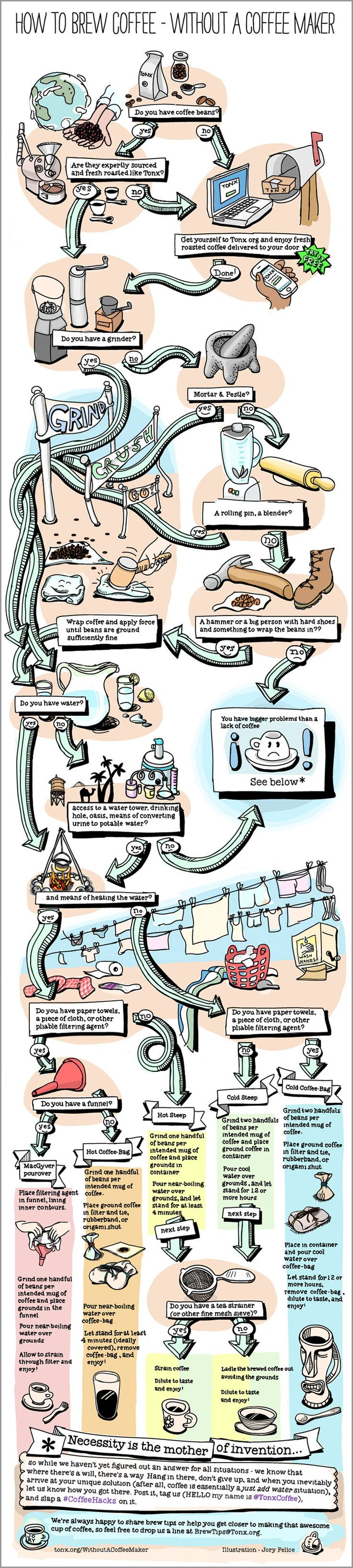 How to Brew #Coffee Without a #Coffee_Maker. ps. I'm not with the company who made it. I just think the infographic is amusing.