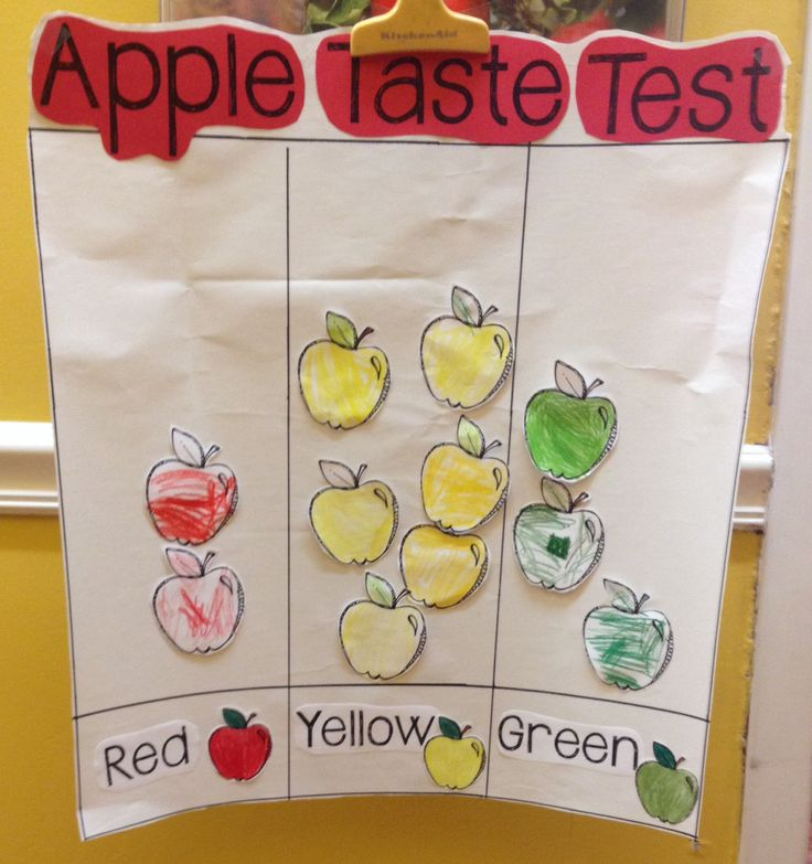 Apple Taste Test Chart. I made this chart and gave each child an apple to color to show their favorite apple. Then we made a graph!