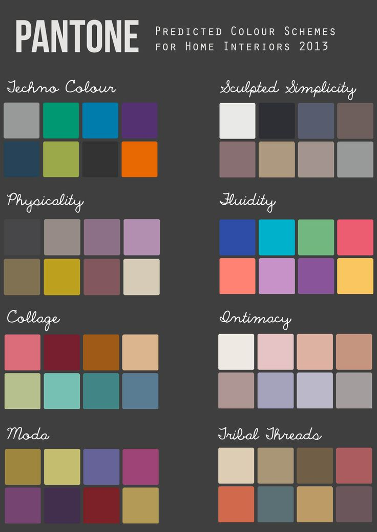 Pantone colour schemes for home interiors 2014 color Home interior color schemes