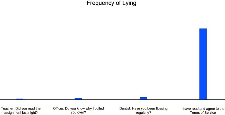 Signs Of Lying: Here's What Will And Will Not Help You Detect Lies