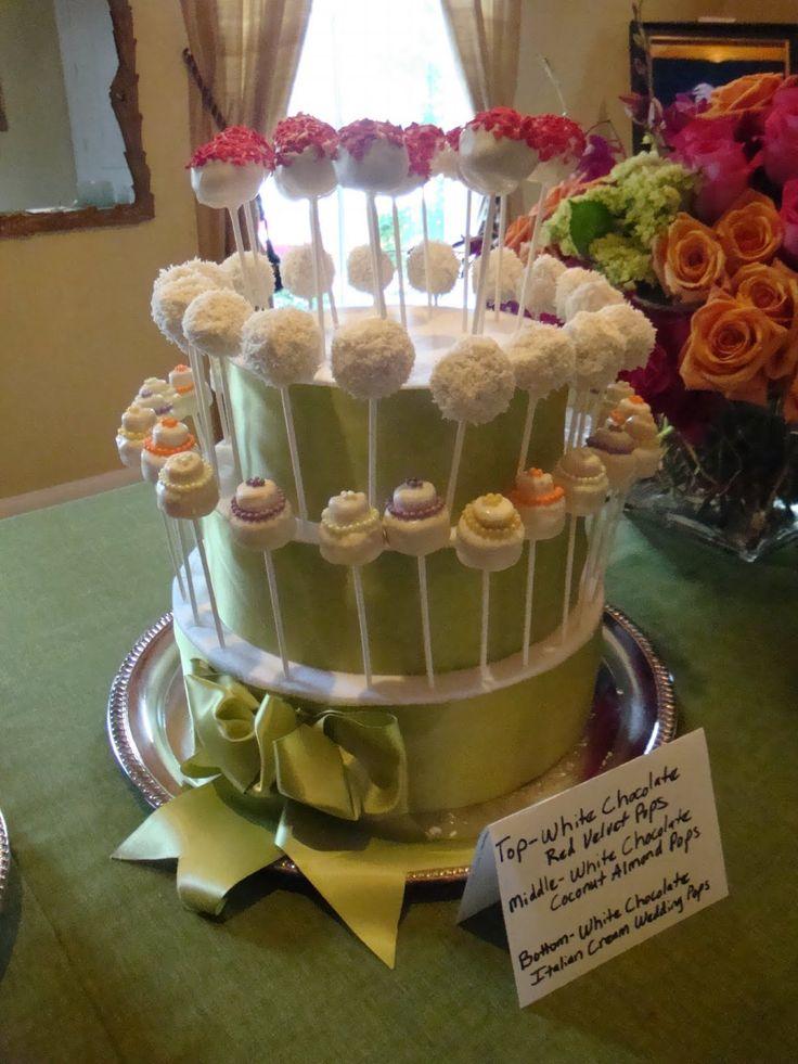 cake pop ideas wedding shower%0A Map Of Oregon Breweries
