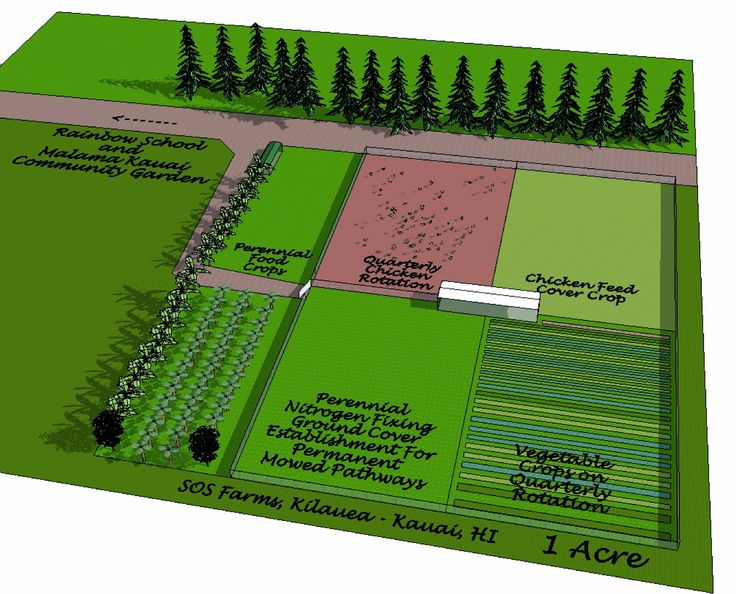 1000 images about dise o predial on pinterest root for Hobby farm plans