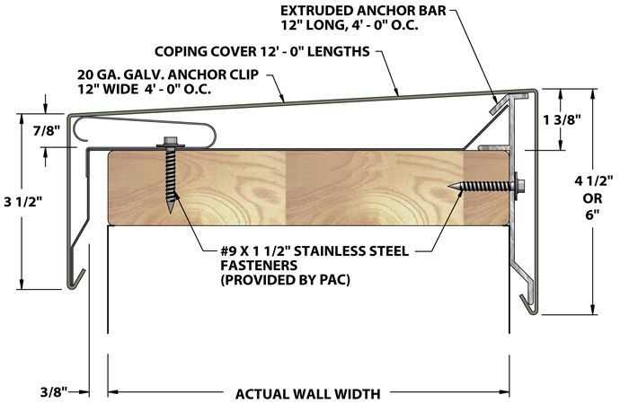 Anchor Tite Coping Architectural Metal Roofing Work