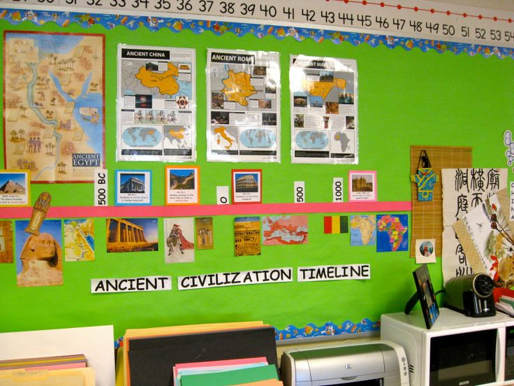 """Ancient Civilization Timeline... If only my classroom had more room! How can I make this a pop-out so it's considered """"interactive""""?"""