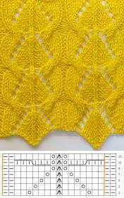 Irina: Knitting STITCHES (needles)