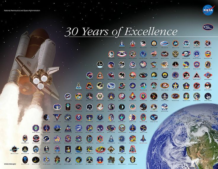 17 Best images about NASA Space Patches on Pinterest ...