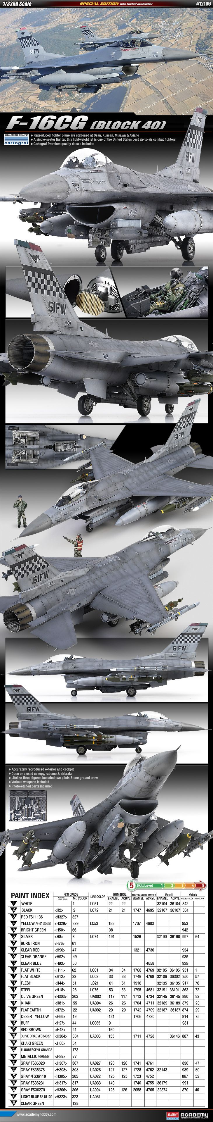 F-16CG BLOCK 40 Academy Model Scale 1:32