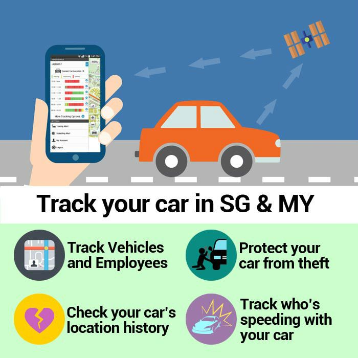Trackmyasset Best Car Tracking Solutions In Hyderabadindia