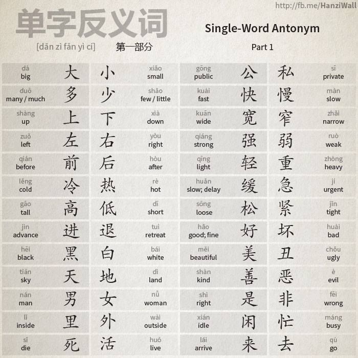 单子反义词。Antonym (single-word) Part 1---chinese  but good list for any language/vocab/translation work