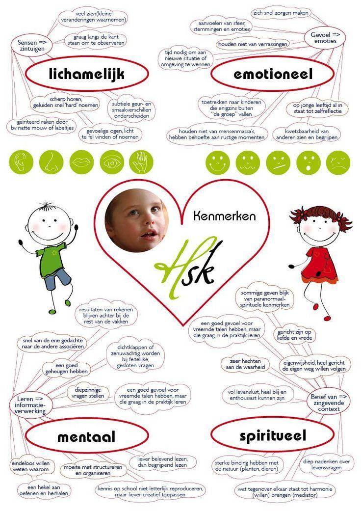 Poster met kenmerken van hooggevoelige of hoogsensitieve kinderen.