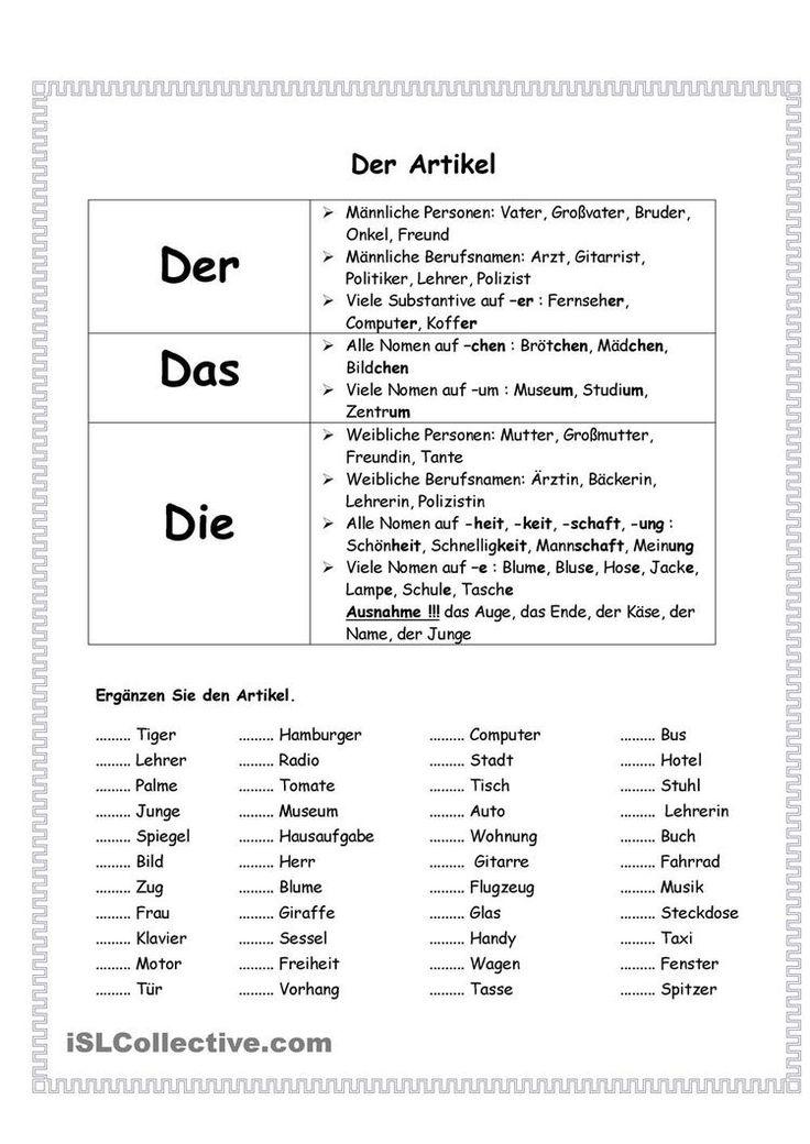 German Grammar - GermanVeryEasy.com