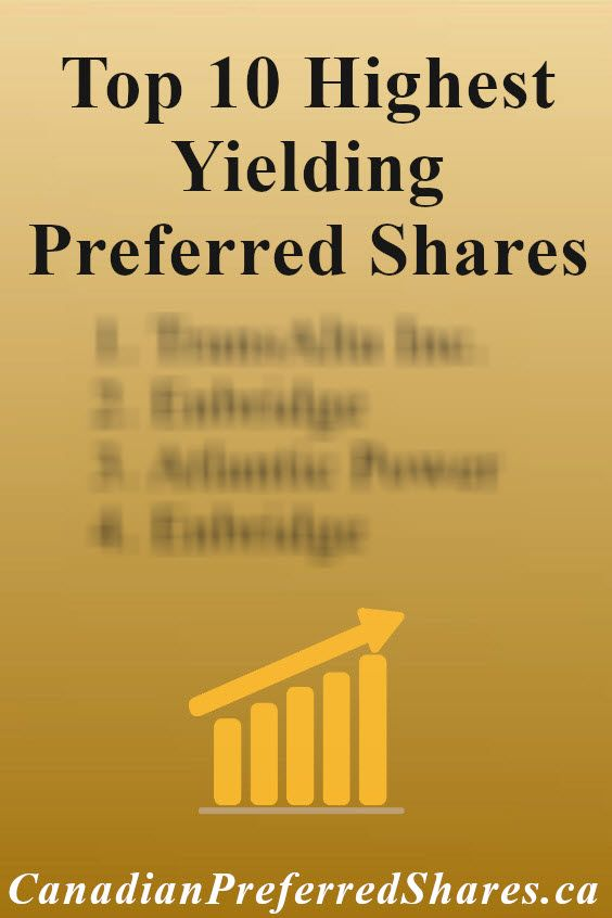 The 10 Highest Yielding Preferred Stocks Today Stocks Today