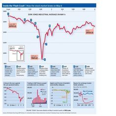 High-Frequency Trading http://www.vox.com/2014/4/15/5616574/high-frequency-trading-guide-real-problems-explained