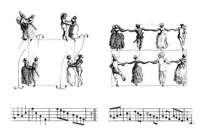 17 best images about descrizioni    dance notations on