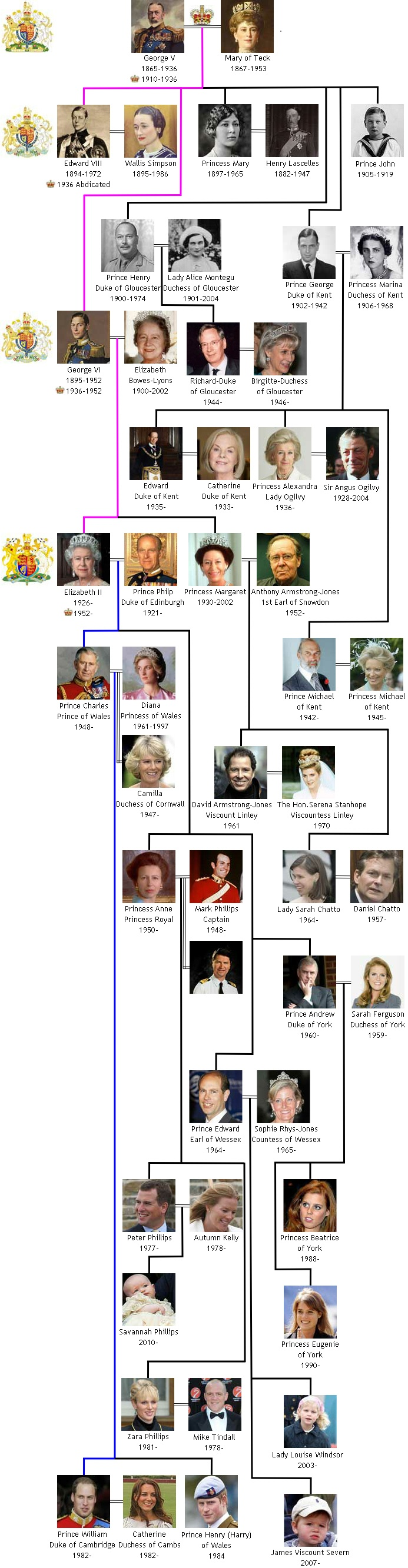 House of Windsor family tree...now Prince George has been added to the tree!