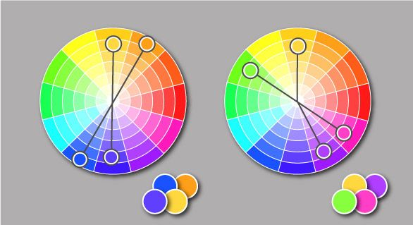 Цветовой круг (4 цвета)