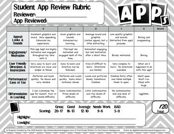 Student App Review Rubric
