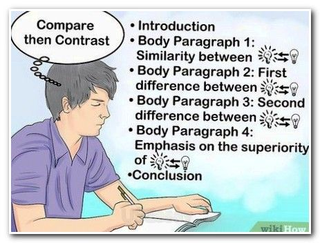 essay assignments macbeth Suggested essay topics and project ideas for macbeth part of a detailed lesson plan by bookragscom.