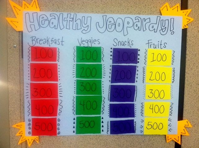 Best 25+ Nutrition activities ideas on Pinterest Science - sample jeopardy powerpoint